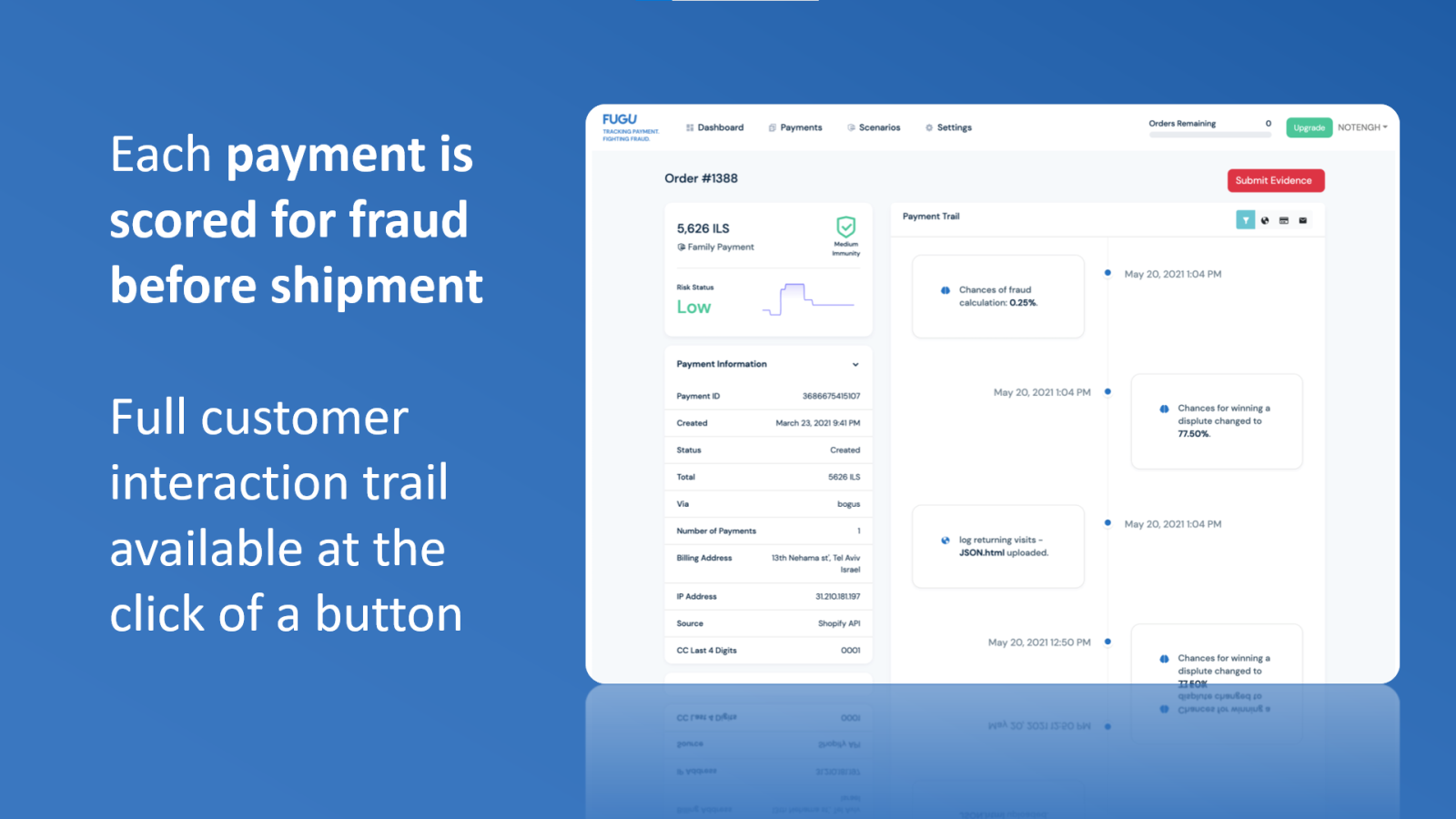 Customer interaction points are logged & analyzed per payment