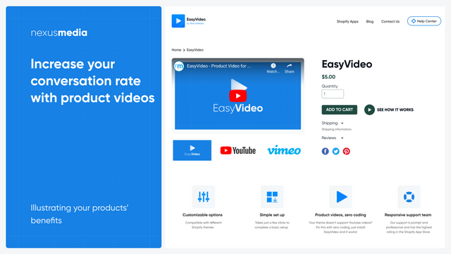 Increase your conversion rate with video illustrating the produc