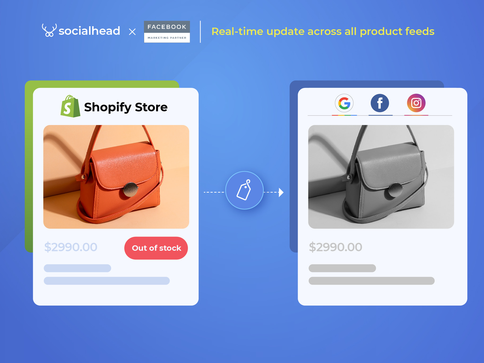Real time update across all product feeds