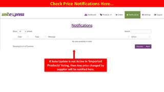 Check Products Notifications