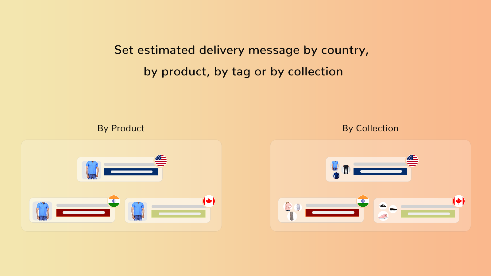 Display on All/Specific/Tag/Country wise products