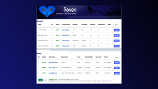 Raven - Custom delivery Rates overview dashboard user interface