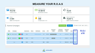 Simple and smart dashboard to measure your ROAS