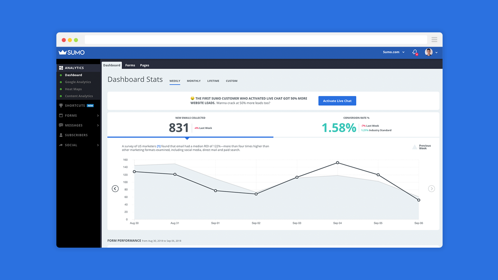 ROI-focused dashboard that provide valuable tips and insights