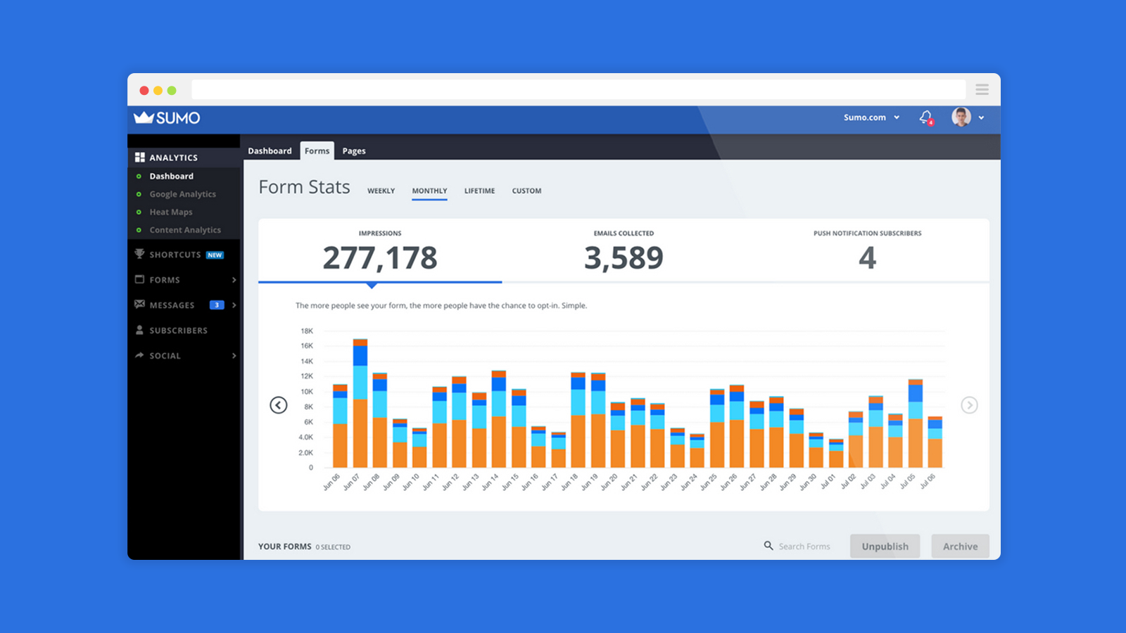 Beautiful dashboard that show your Shopify store performance