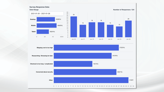 Metrical Dashboard - Survey Results