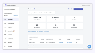 Supercharged SMS Dashboard