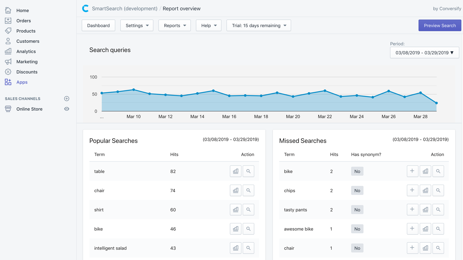 Extensive reports and analytics
