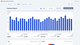 Google Analytics for Shopify (User Report)