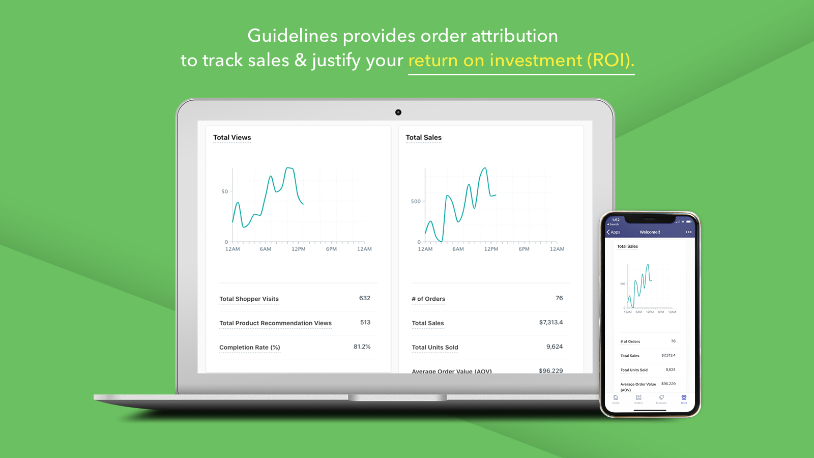 Guidelines analytics provides insights into customer's journeys