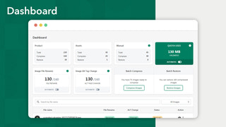 dashboard with all possible statastics