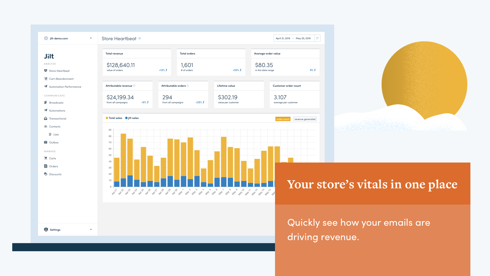 Quickly see how your emails are driving revenue