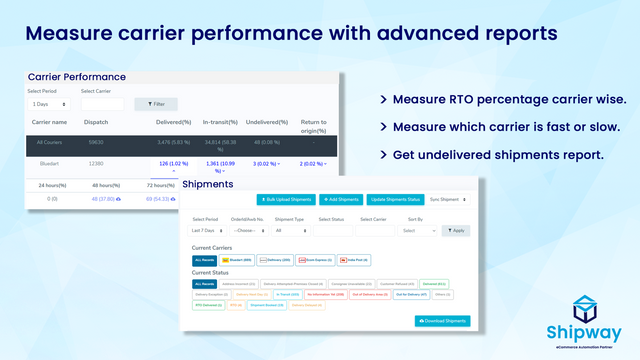 Track Shipments & Carrier Performance