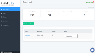 OSI Feedback Dashboard