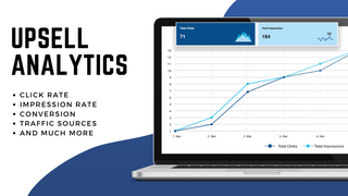 Upsell Analytics click and impression rate, conversion rate