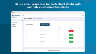 Setup email responses for each client doubt with our fully custo