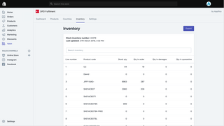 View inventory reports