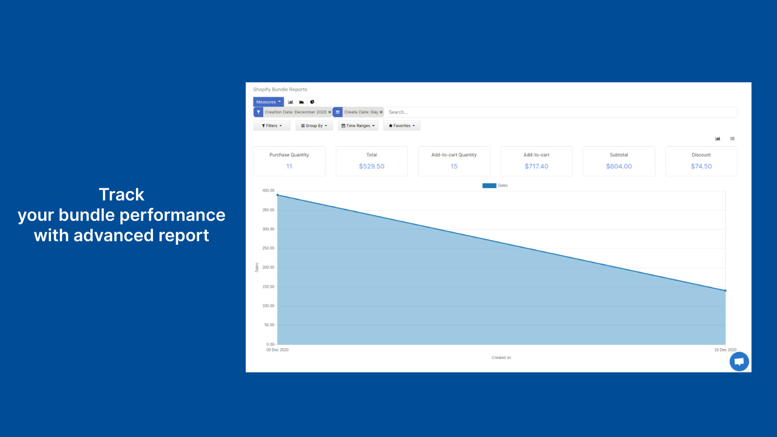 Track your bundle products performance with advanced report