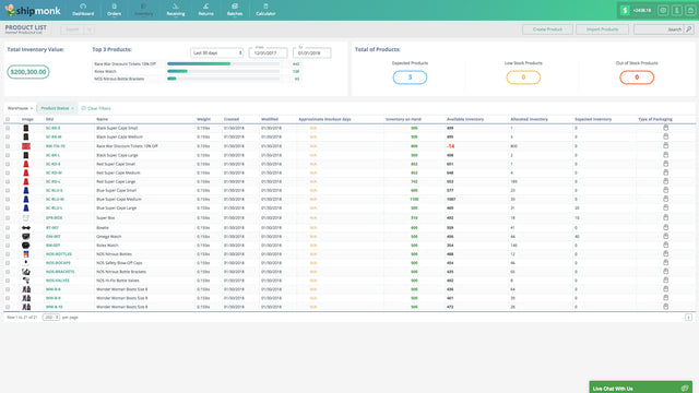 Inventory Management View