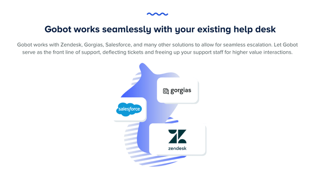 Gobot works seamlessly with your existing help desk