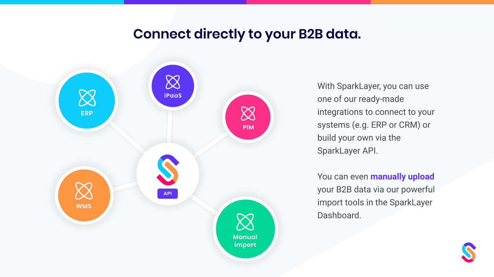 Connect your B2B data
