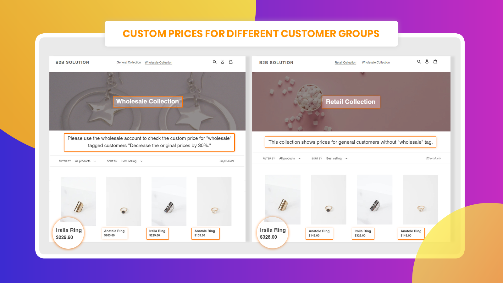 Discounted Pricing & Custom Pricing b2b and wholesale customers