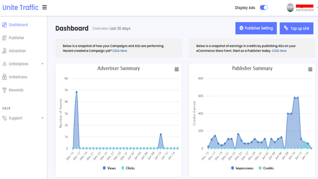 See Your Advertisements Summary Views & Clicks and Current Rates