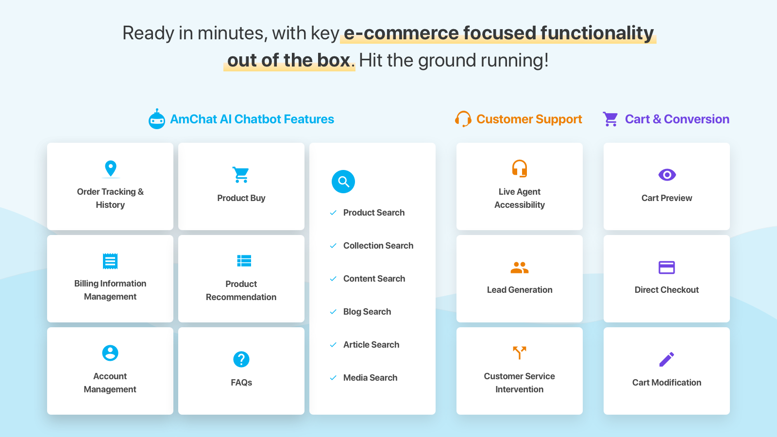 Ready in minutes with key ecommerce focused functionalities