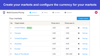 Create your markets in Multi Country Pricing App