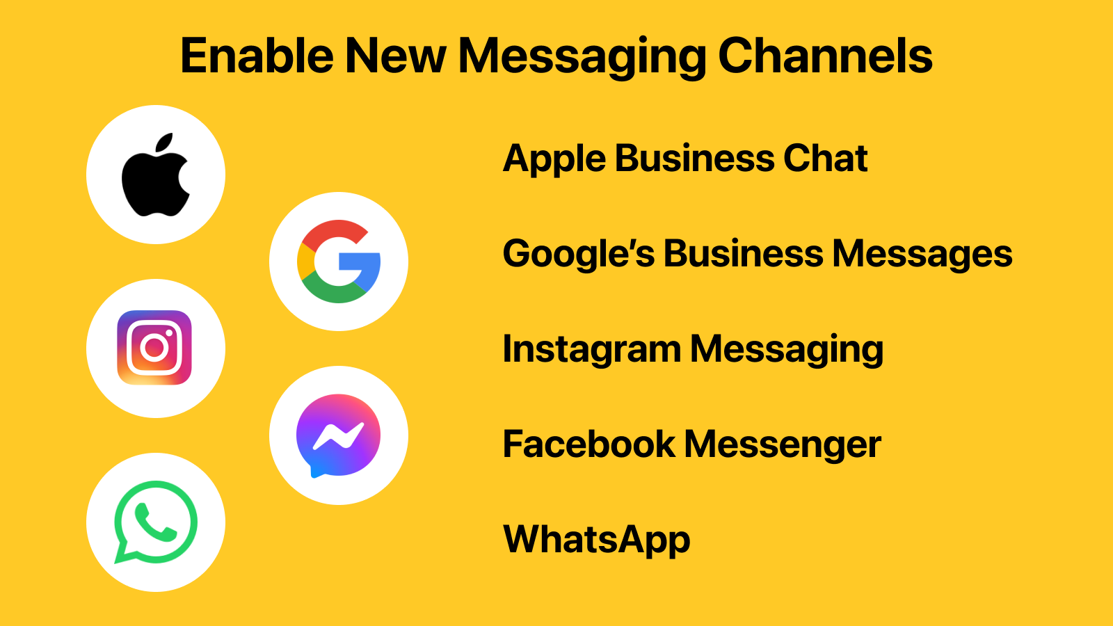 Enable New Messaging Channels