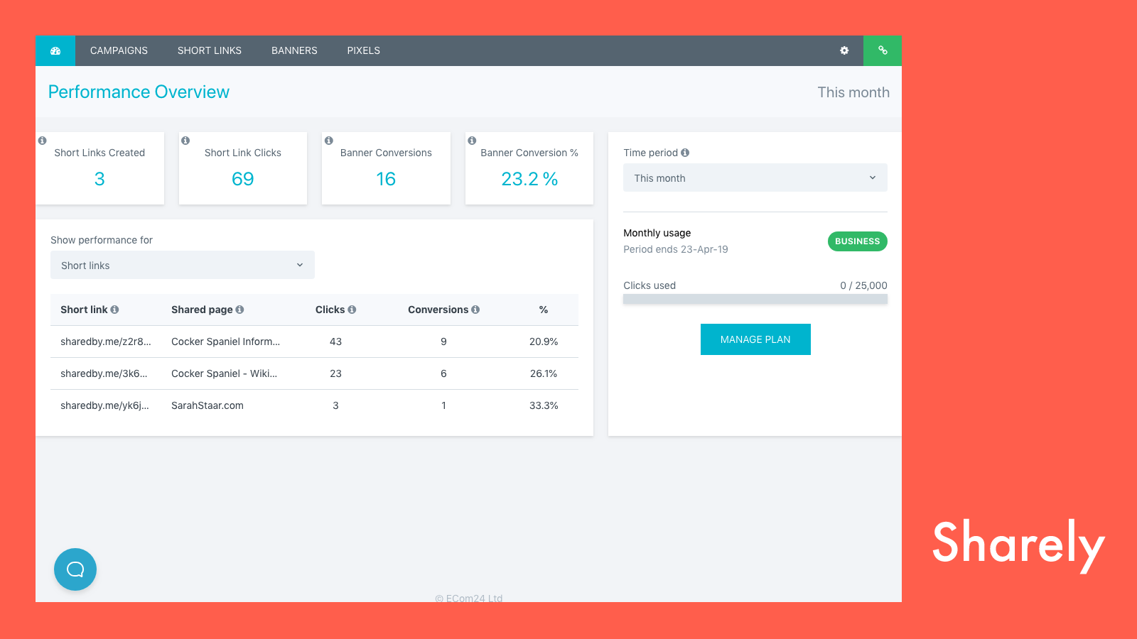 Shopify merchants - grow traffic, boost sales with retargeting