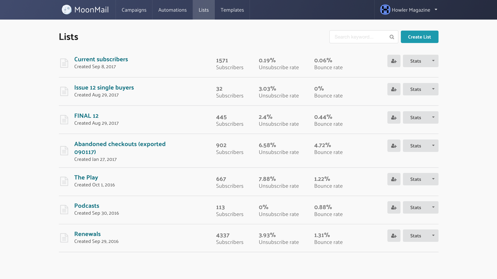 Clean Dashboard for easy List Management
