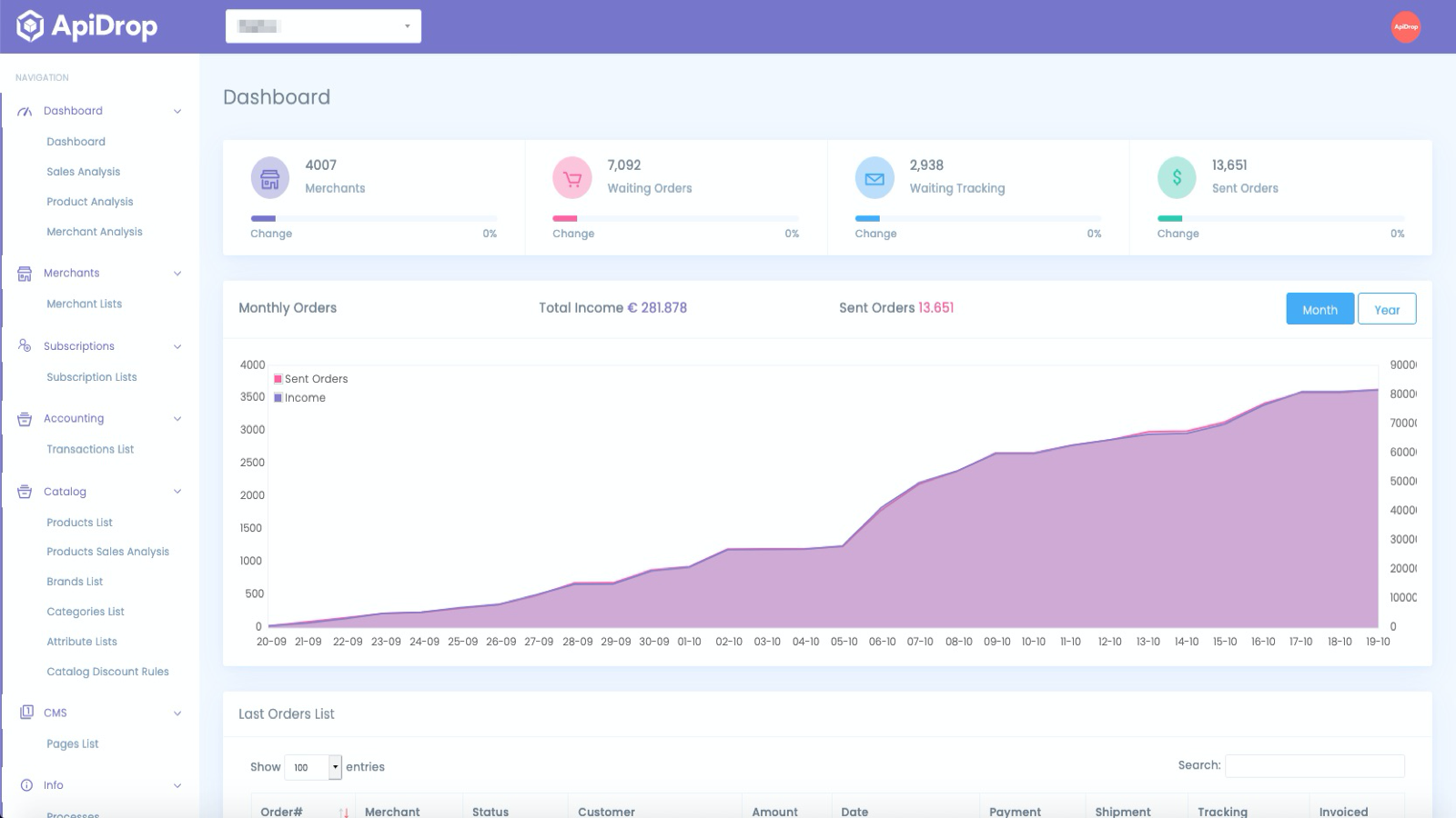 Intuitive Sales Dashboard