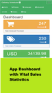 App Dashboard with vital stats