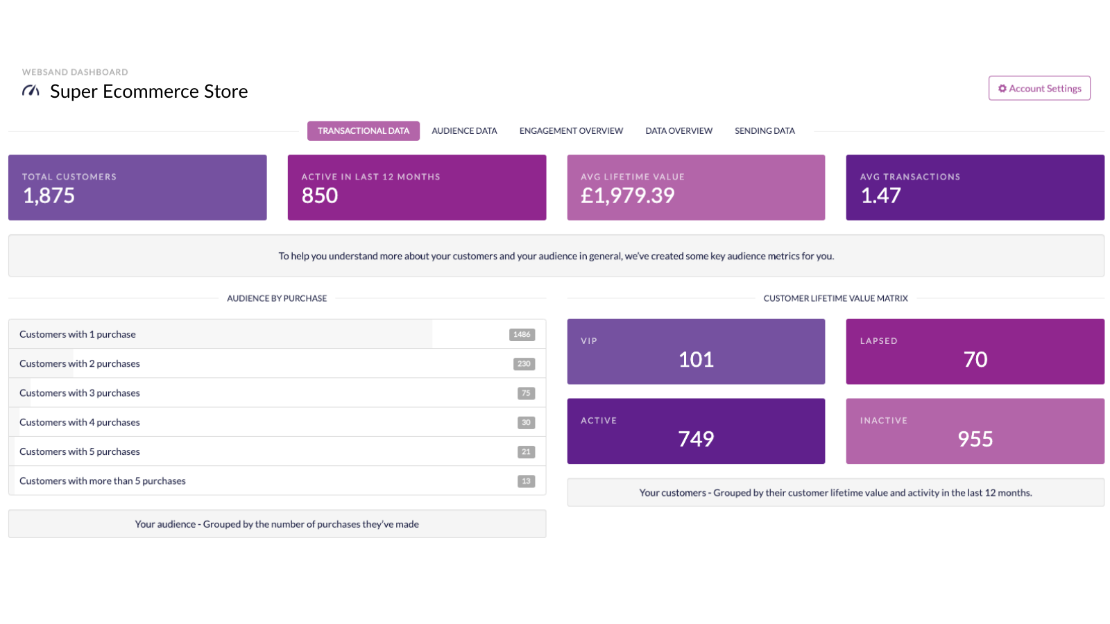 At-A-Glance Invaluable, Actionable Customer Spending Insights