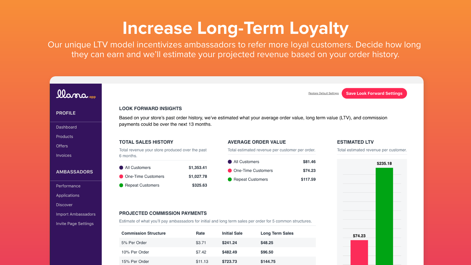 Increase Long-Term Value of Customers