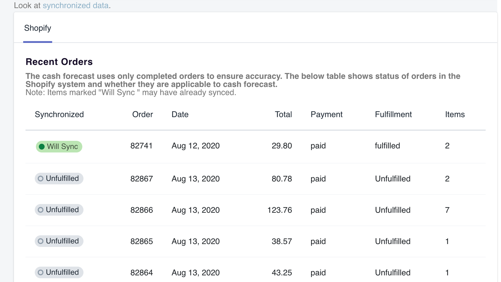 Review Shopify orders for cashflow readiness