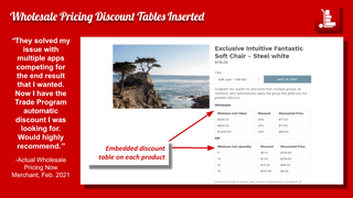 Discount tables automatically inserted for wholesale