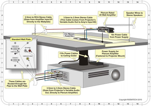 Classroom Audio System Design Diagram