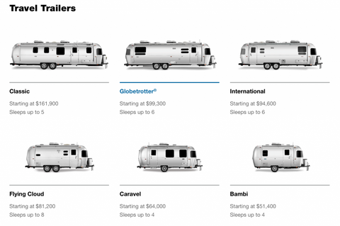Airstream trailer sizes from brochure
