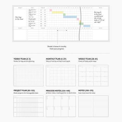 Poketo Project Planner Instruction Sheet