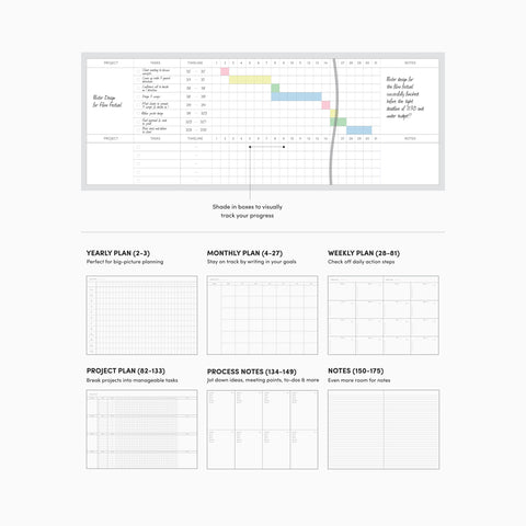 Sample Sale Project Planner Instruction Sheet