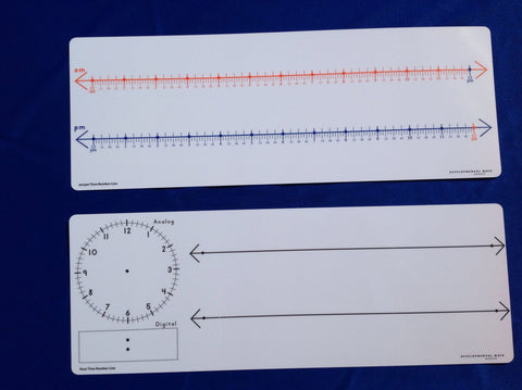 Time Number Line with Analog and Digital Clock