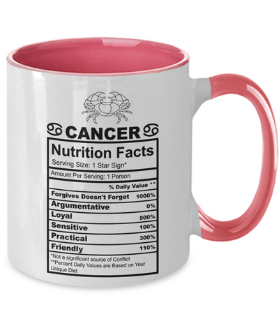 Cancer Nutritional Facts Mug Funny Zodiac Character Birthday Two-Toned Coffee Cup