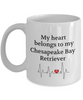 My Heart Belongs to My Chesapeake Bay Retriever Mug Dog Lover Novelty Birthday Gifts Unique Work Ceramic Coffee Gifts for Men Women