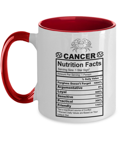 Image of Cancer Nutritional Facts Mug Funny Zodiac Character Birthday Two-Toned Coffee Cup