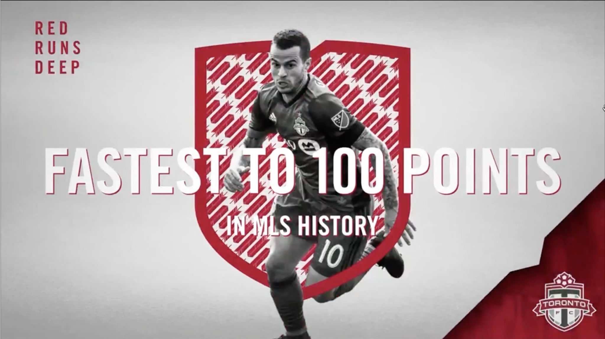 100 Point History