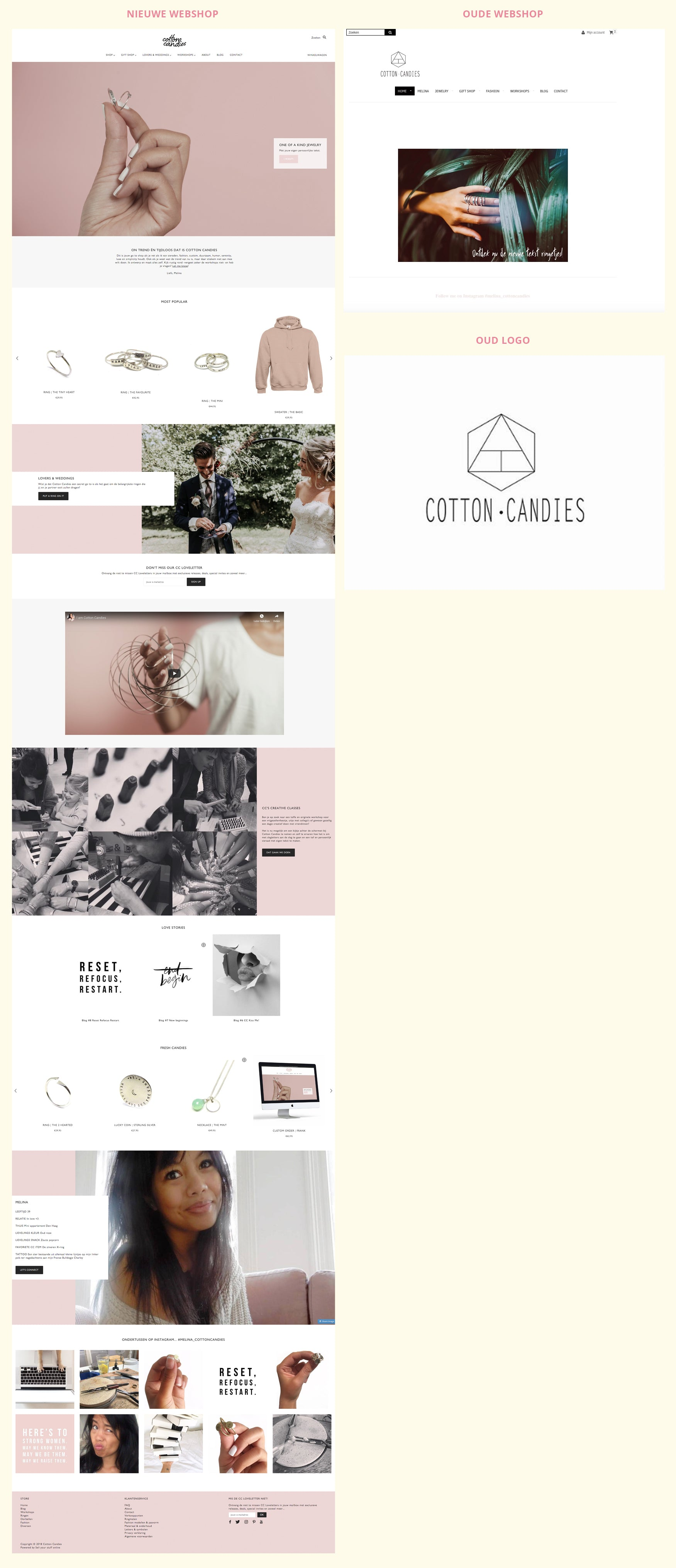 Cotton candies branding
