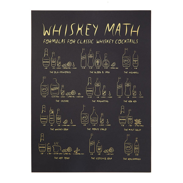 Whiskey Math Cocktail Recipe