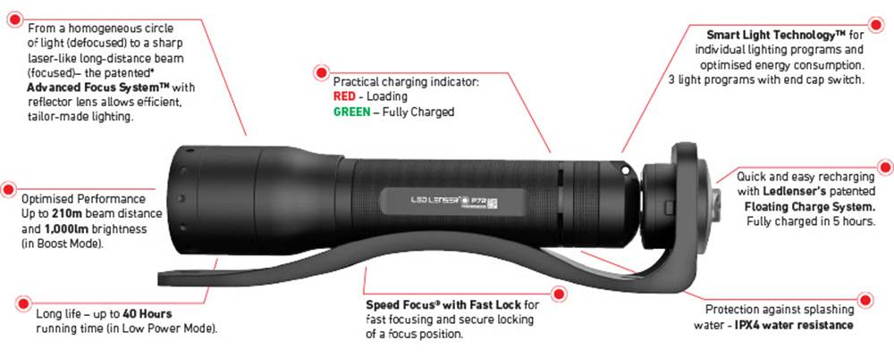 Ledlenser P7R Tactical Police Security Rechargeable Torch Flashlight